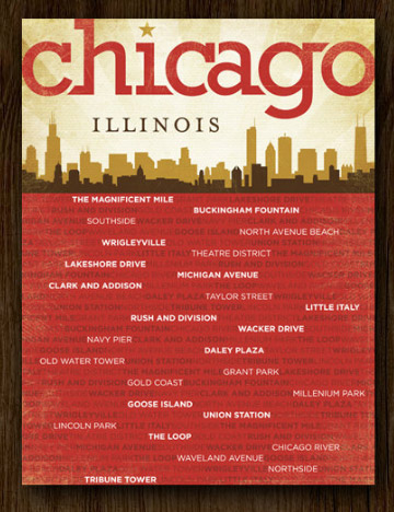 Chicago Neighborhoods Poster