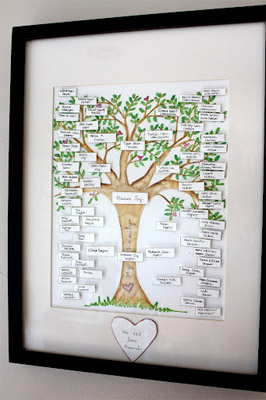 Watercolor Printable Family Tree