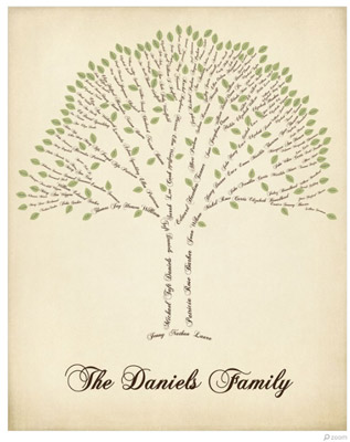 Family Tree Artwork Options Signs By Andrea