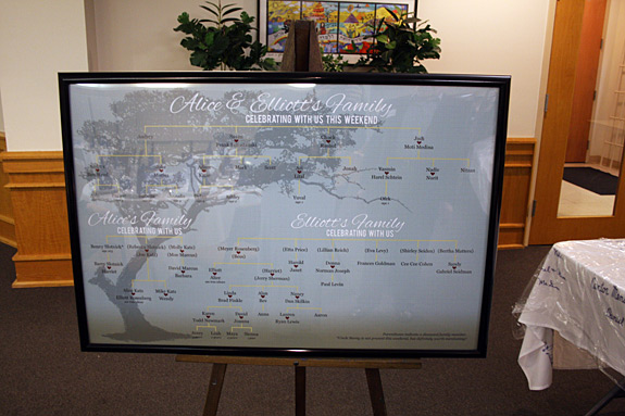 Custom Designed Family Tree Print Signs By Andrea