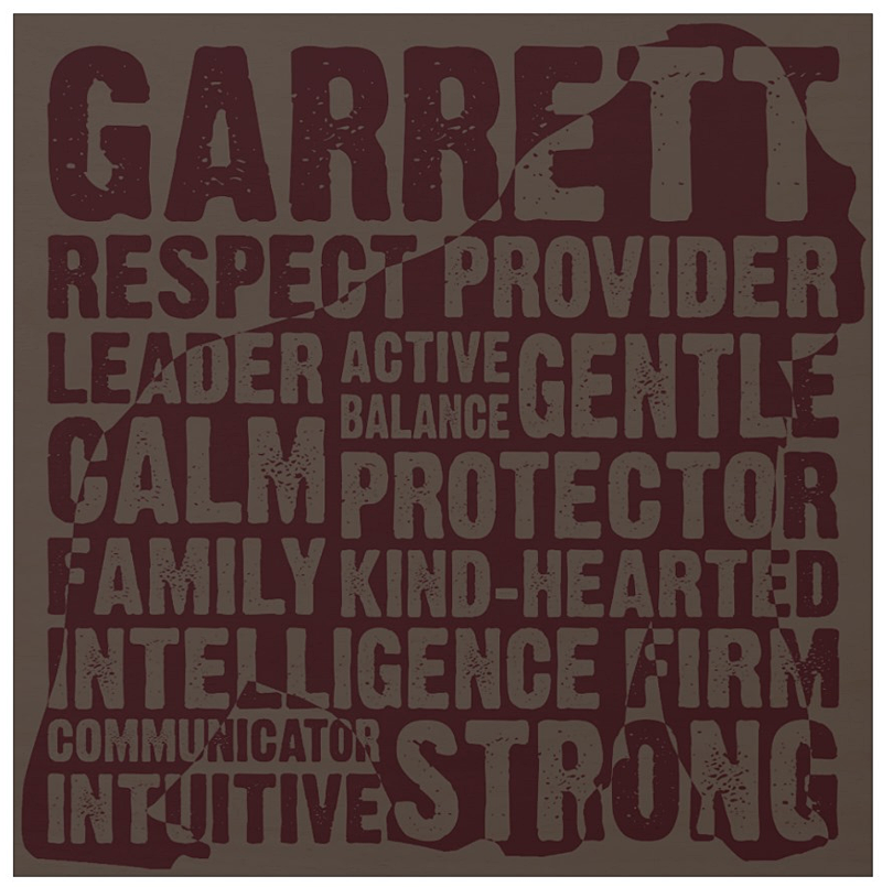 "Custom Designed 12"" x 12"" Wood Print - Personality"
