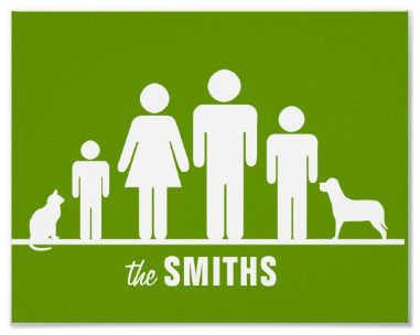 Customize An Iconic Family Poster