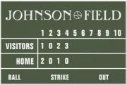 Personalized Baseball Scoreboard