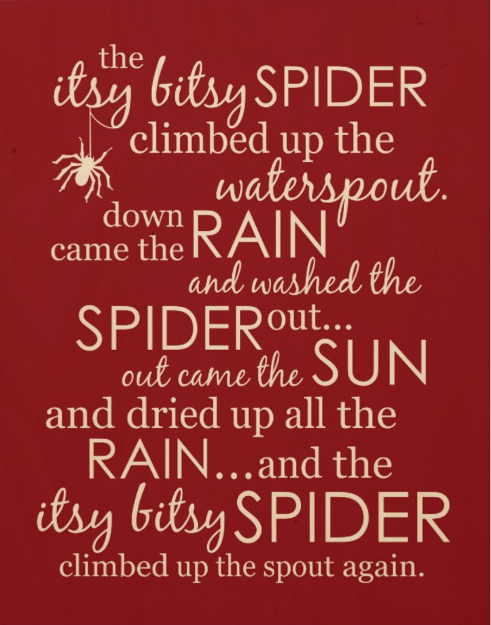 Itsy Bitsy Spider Wood Print - Red