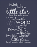 Twinkle Twinkle Little Star Posters & Canvases